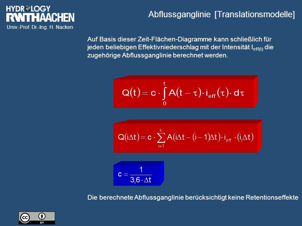 Abflussganglinie [Translationsmodelle]